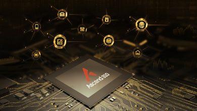 Huawei chip