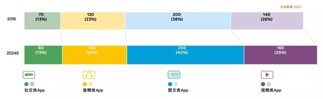 Chinese image and text apps 2024
